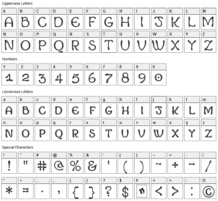 Margot Font Character Map