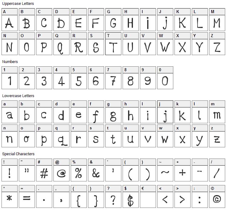 Marker Latino Font Character Map