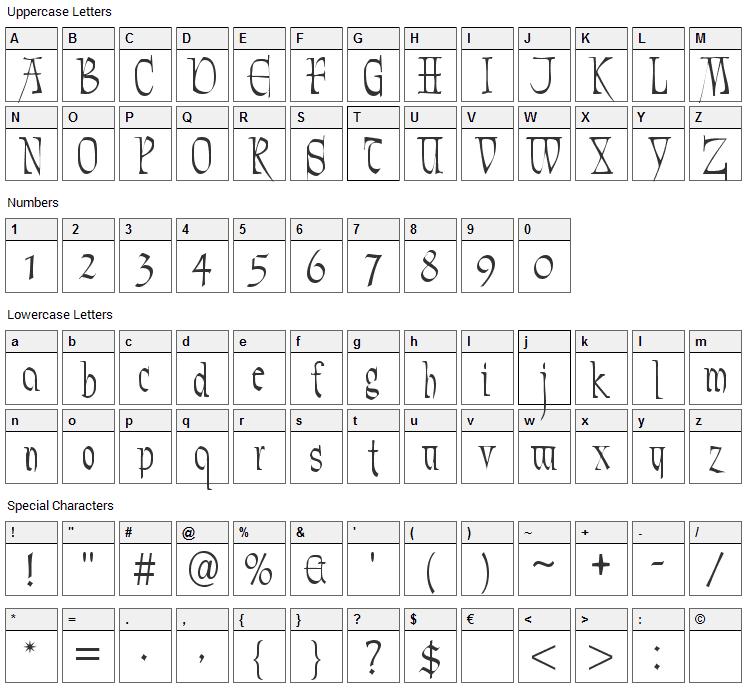 Marmyadose Font Character Map