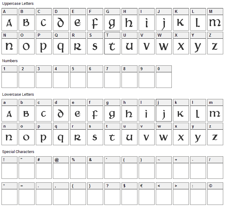Martel Font Character Map