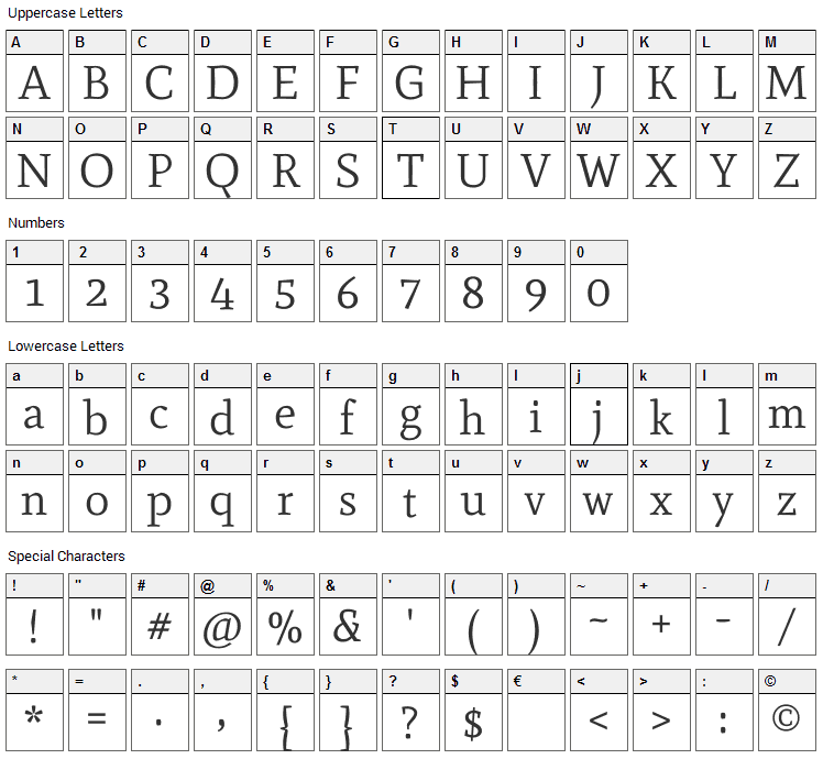 Mate Font Character Map