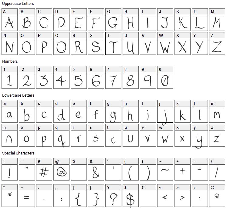 Matt Serif Font Character Map