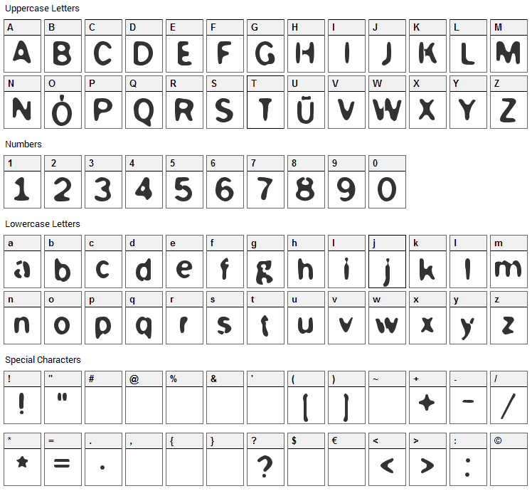 McKoy Font Character Map
