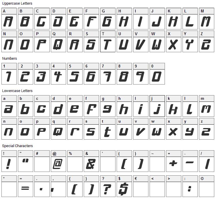 McLovin Font Character Map