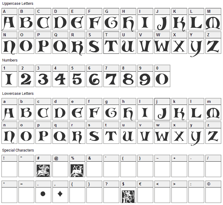 Medieval Scribish Font Character Map
