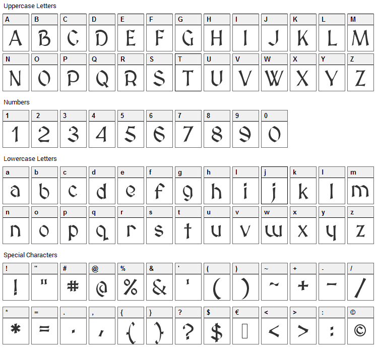 Medieval Sharp Font Character Map