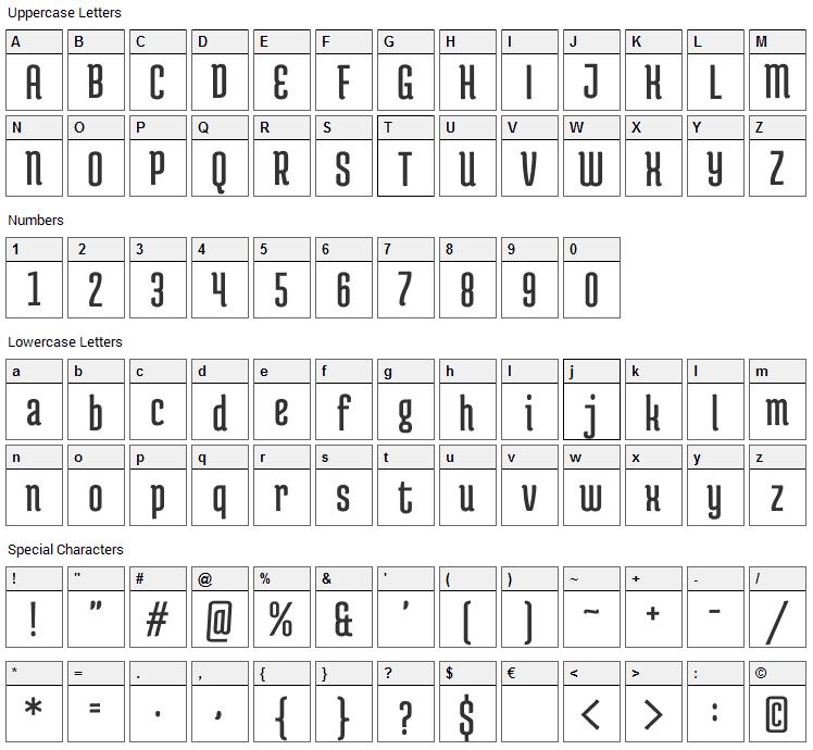 Medula One Font Character Map