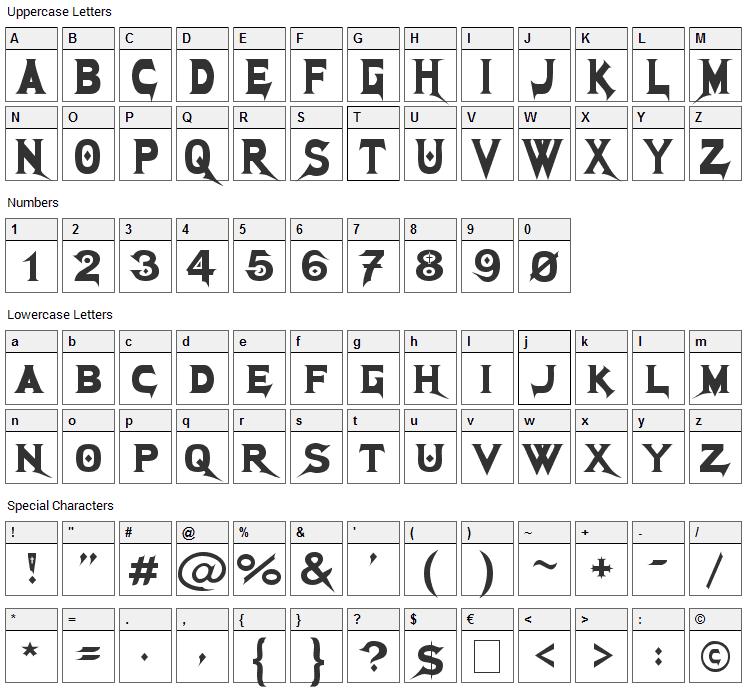 Megadeth Font Character Map