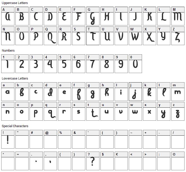 Menjelajah Halmahera Font Character Map