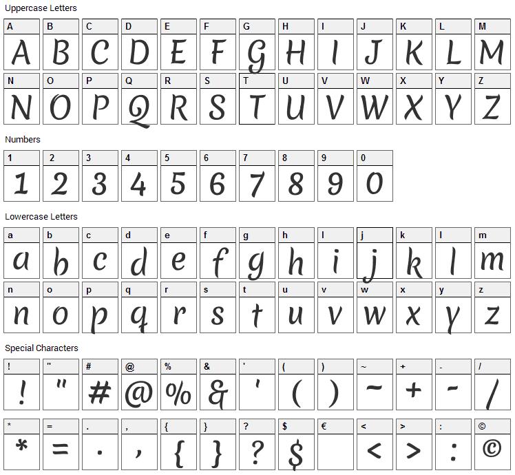 Merienda Font Character Map