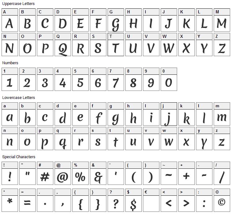 Merienda One Font Character Map