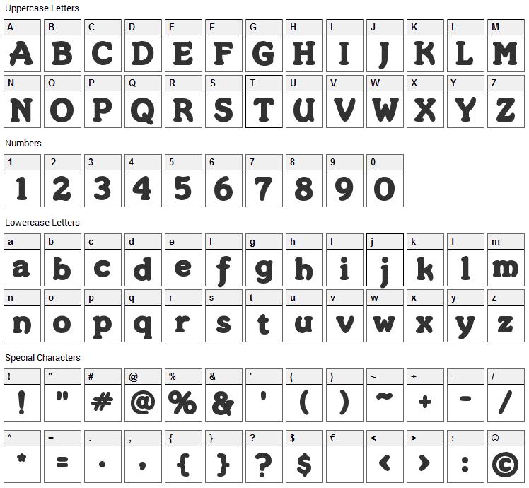 Merkin Font Character Map