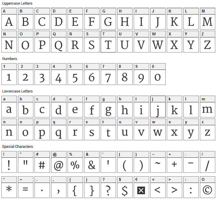 Merriweather Font Character Map