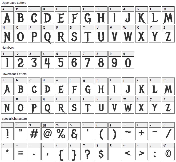 Metal Mania Font Character Map