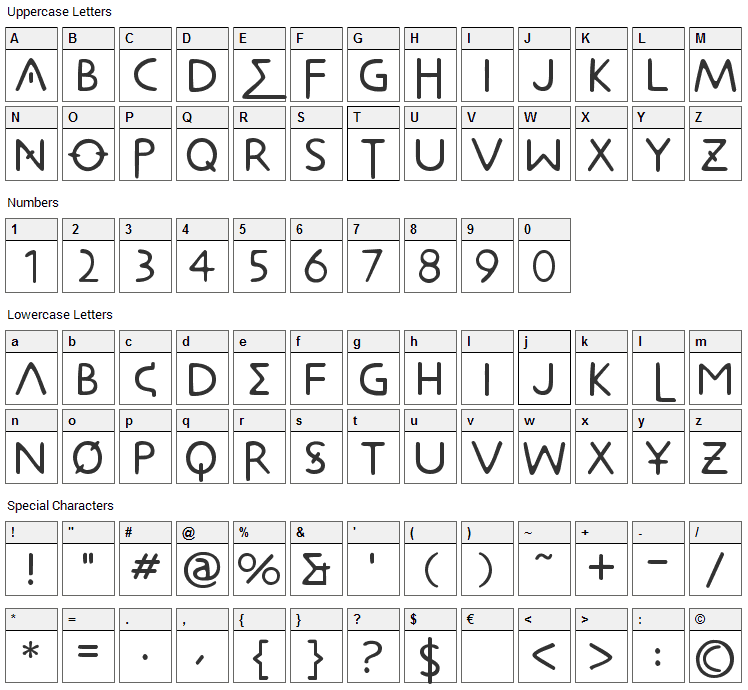 Metrolox Font Character Map