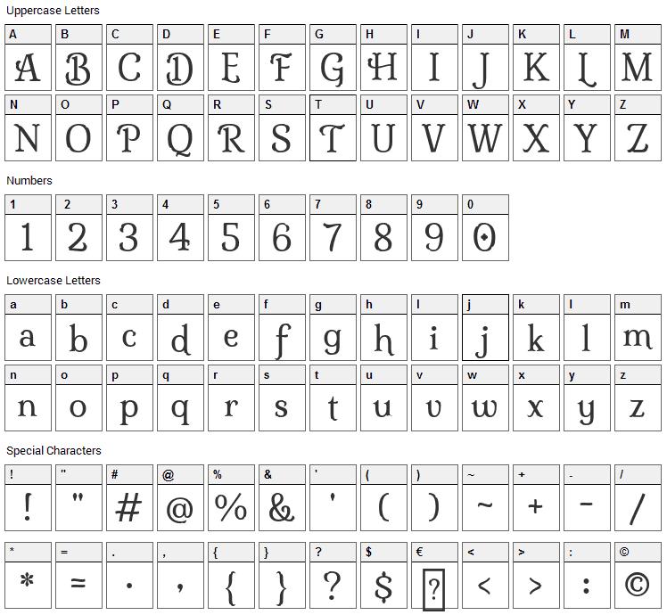 Milonga Font Character Map