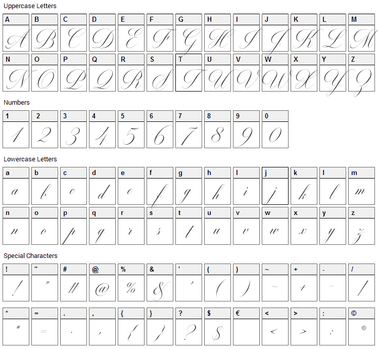 Milton Two Font Character Map