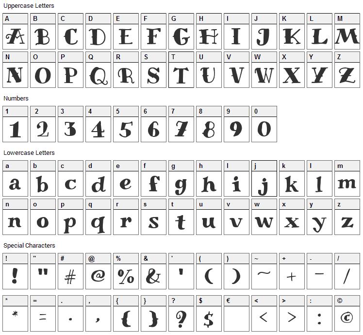 Miltonian Tattoo Font Character Map