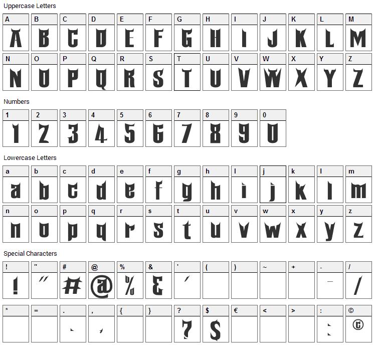 Minangkabau Font Character Map