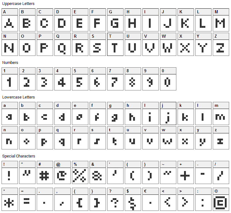 MiniKylie Font Character Map