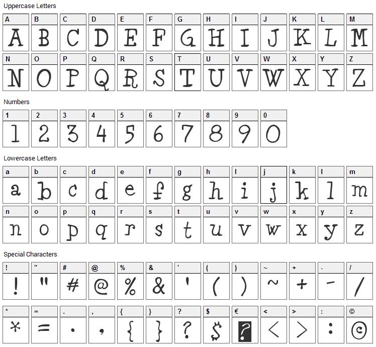 Minya Font Character Map