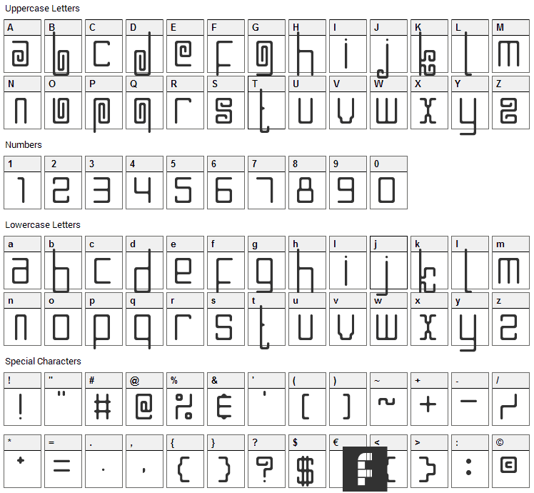 Mlungker Font Character Map