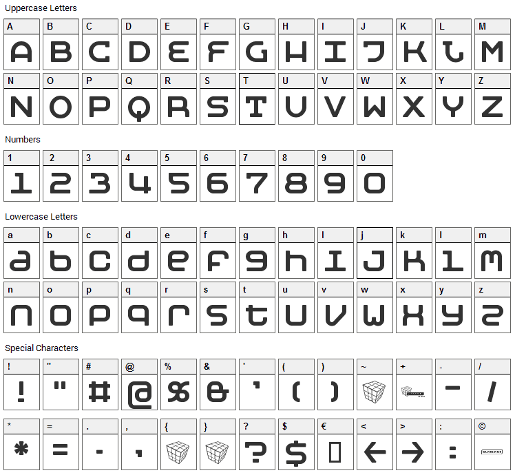 Moby Font Character Map