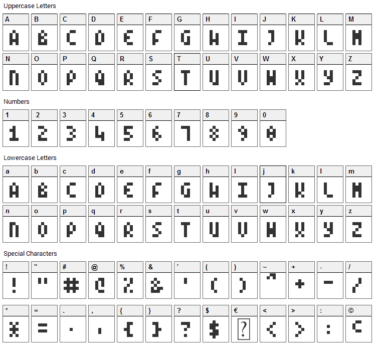 Mode X Font Character Map