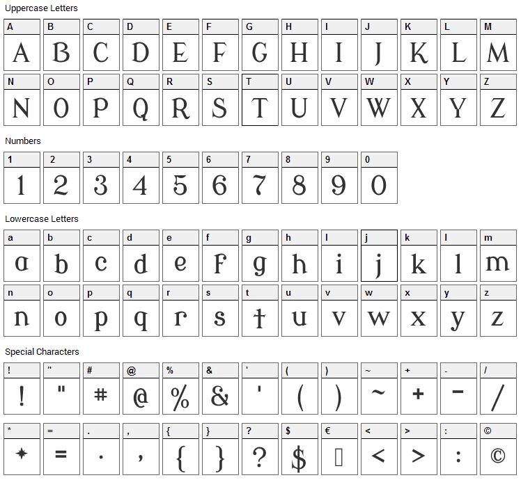 Modern Antiqua Font Character Map
