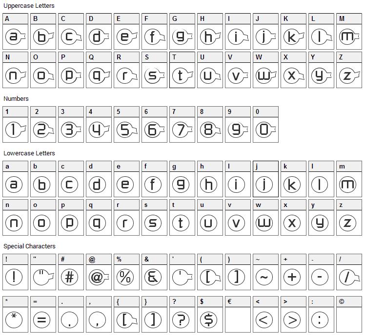 Molecular Font Character Map