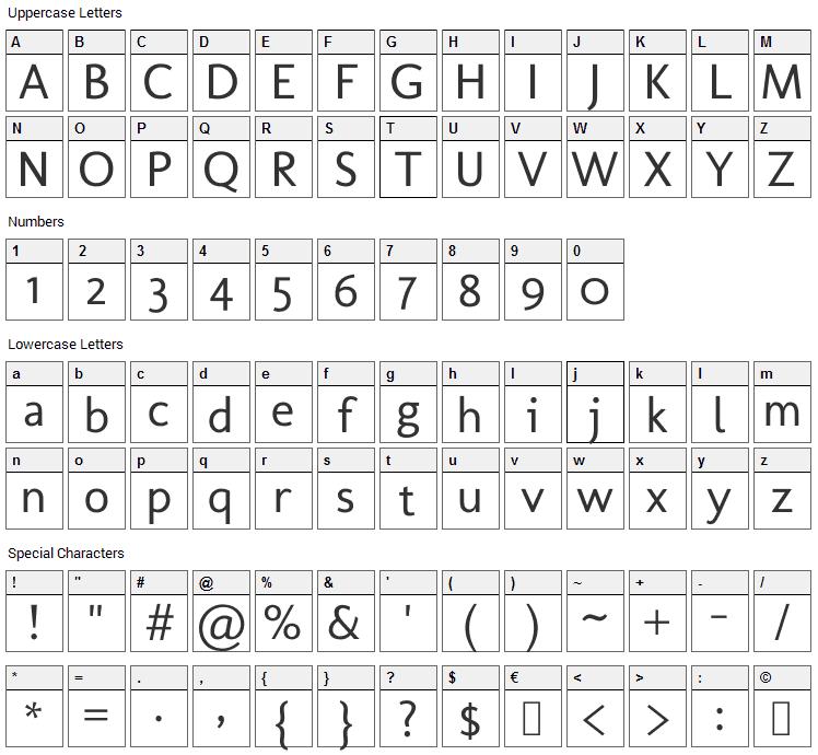 Molengo Font Character Map