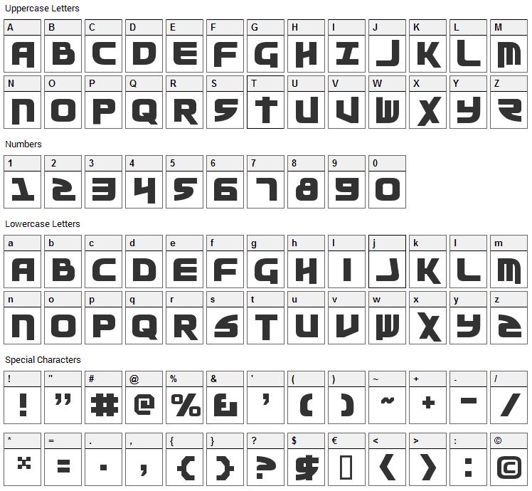 Moltors Font Character Map
