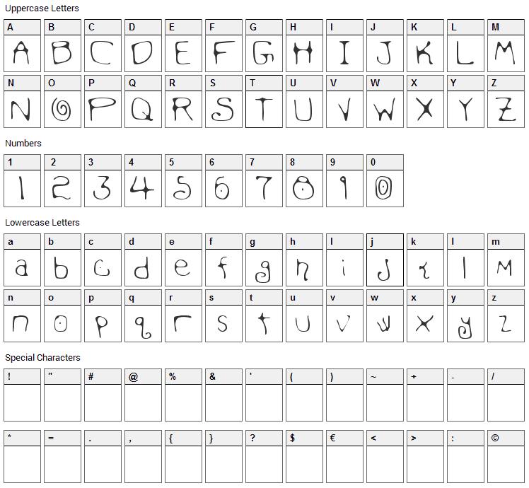 Mondo Messo Fonto Font Character Map