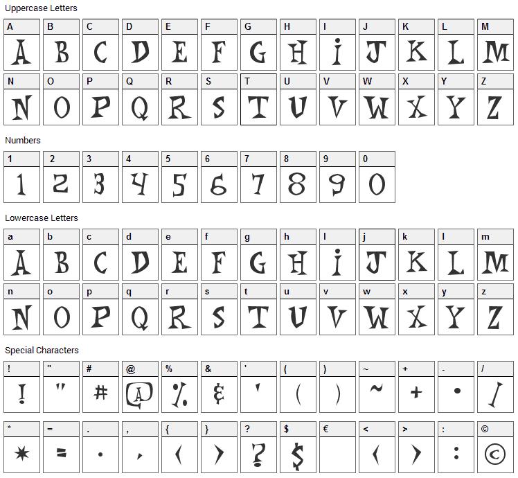 Monkey Chunks Font Character Map