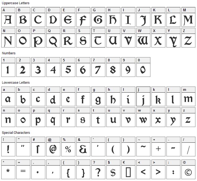 Morris Roman Font Character Map