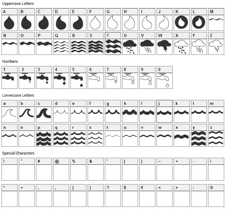 Mostly Waves Font Character Map