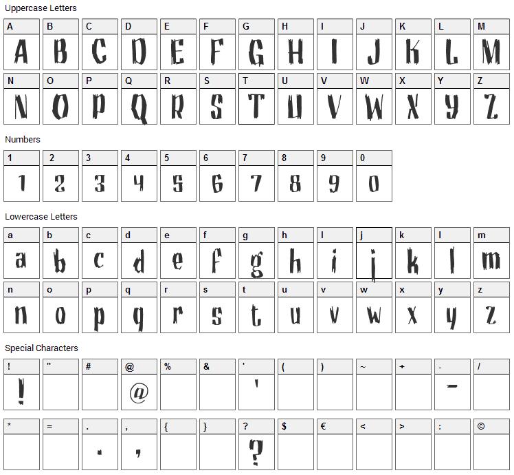 Motorhead Grotesk Font Character Map