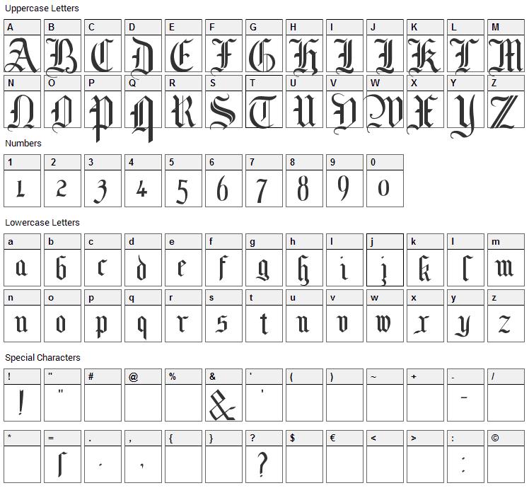 Mottis Font Character Map