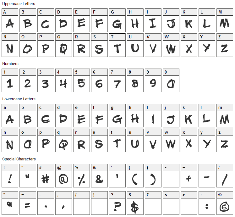 Mouth Breather Font Character Map