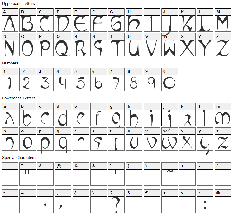Mucha Like Font Character Map