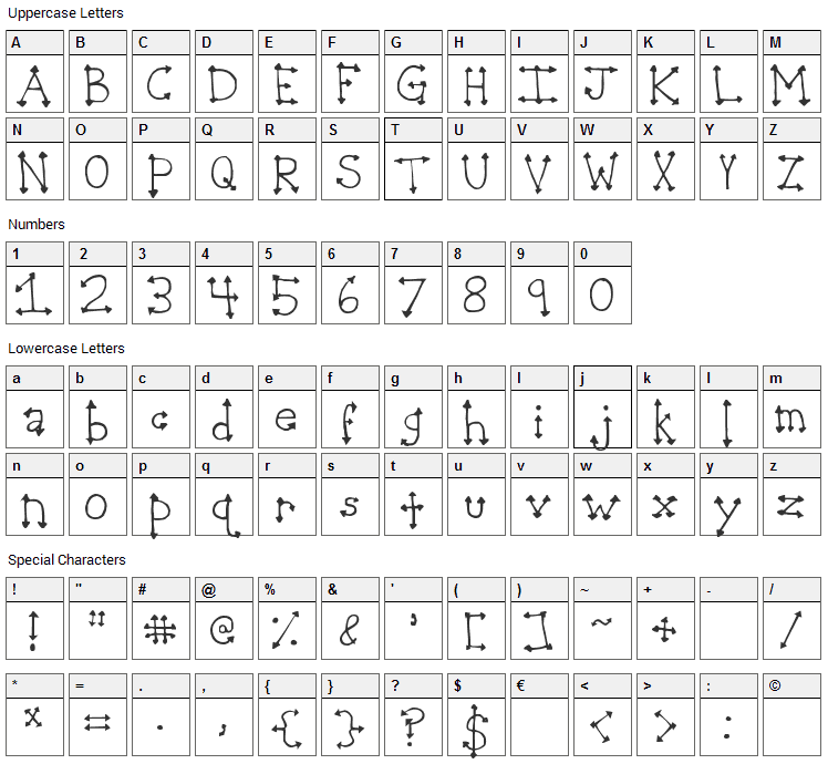 Mucronate Font Character Map