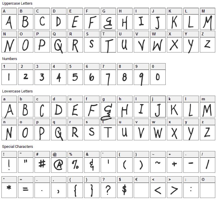 Mugnuts Font Character Map