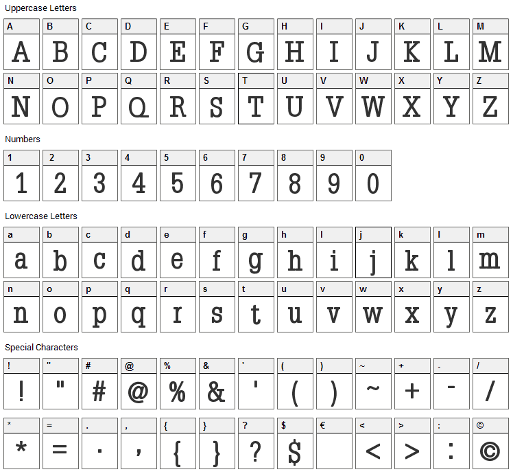 Napoleon Font Character Map