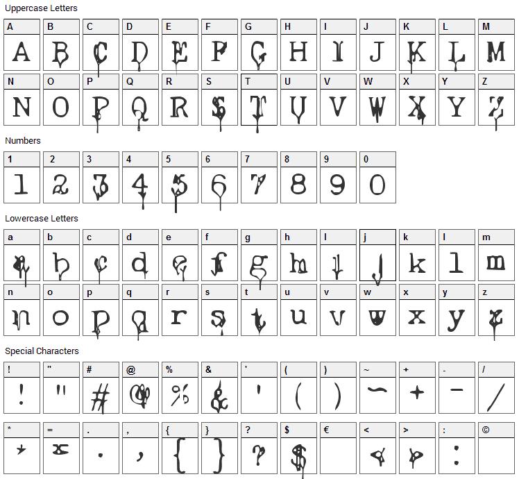 Nasal Drip Font Character Map