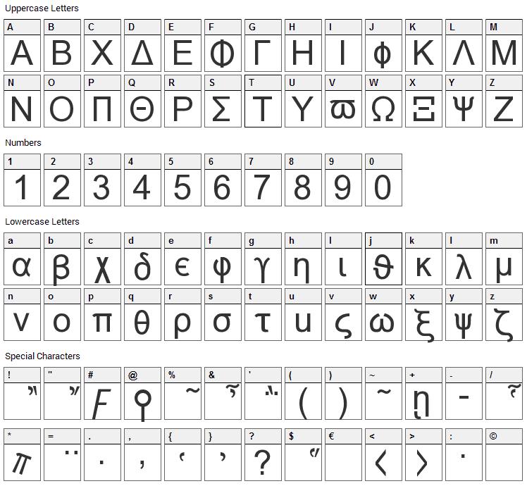 Naxos Font Character Map