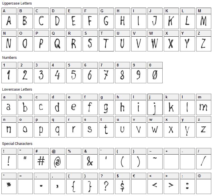 Negada Font Character Map