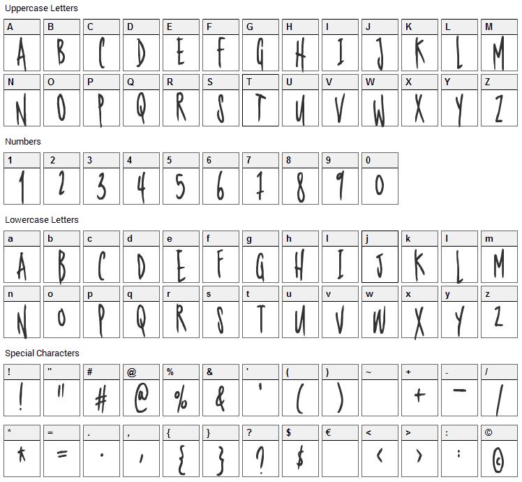 Nerdproof Font Character Map