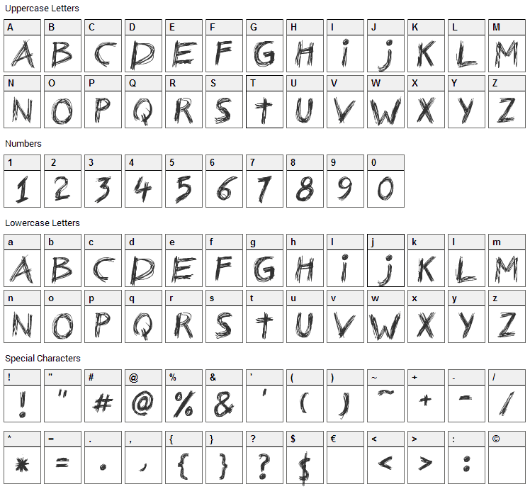 Nerwus Font Character Map
