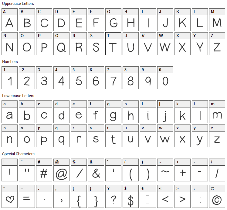 Ness Font Character Map