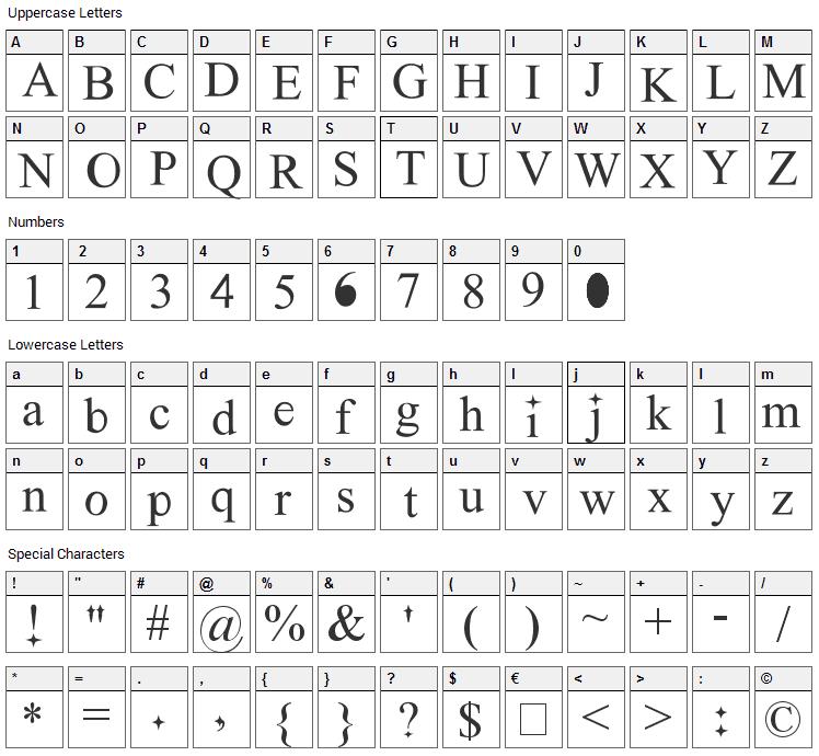 New Romantics Font Character Map